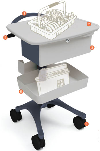 Anthro ZD04SB/CG4 Height Adjustable Compact Healthcare Phlebotomy Cart