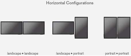 Horizontal Landscape and Portrait Configuration