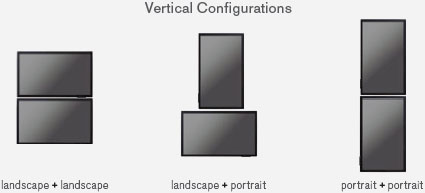 Vertical Landscape and Portrait Orientation
