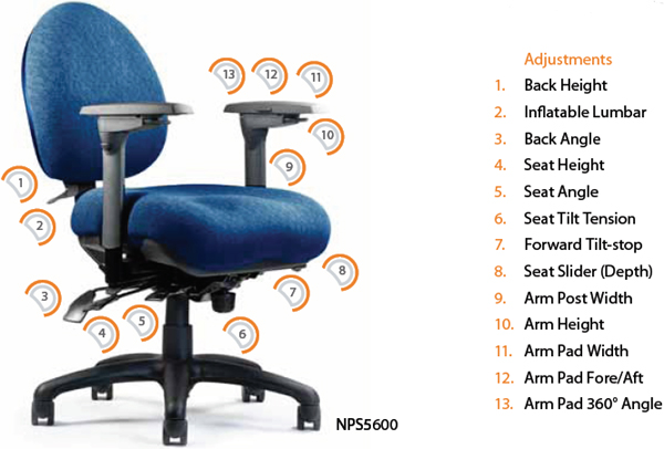 Neutral Posture 5000 Series Task And Mid Back Office Chair