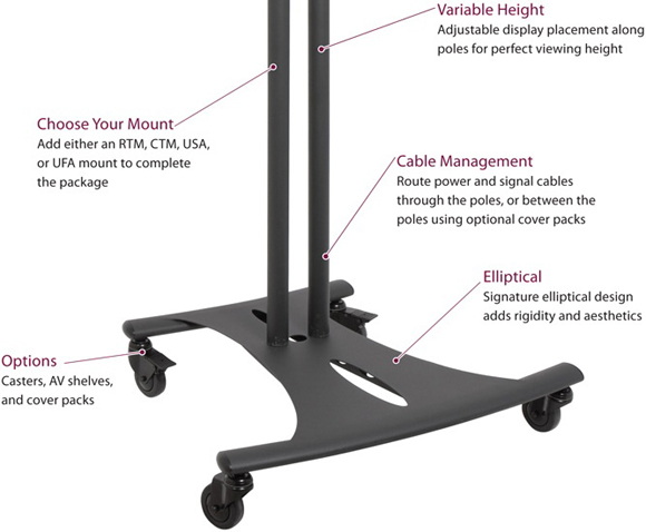 Premier PSD-EB72C or PSD-EB72CB Elliptical Floor Cart Stand with Poles
