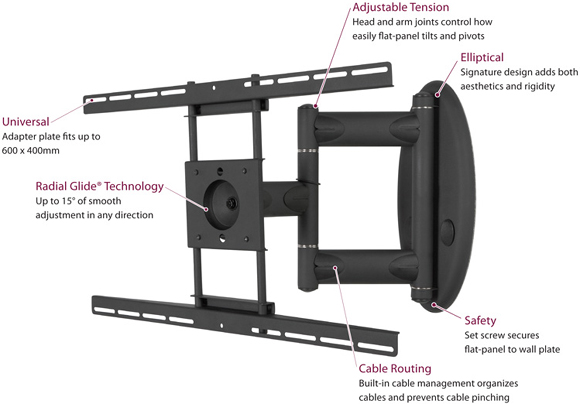 "Premier AM-80 Articulating Swingout Wall Mount to 47"" Flat panel Displays"