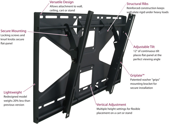 "Premier CTM-MS2 Tilting Wall Mount up to 63"" Flat Panel Displays"