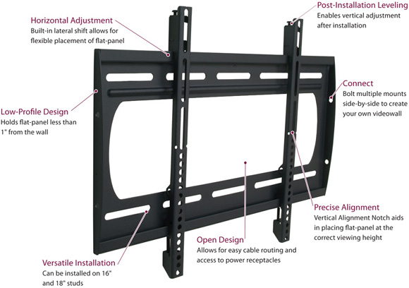 Premier Mounts P2642F Low Profile Flat Panel Wall Mount up to 42 inch Displays