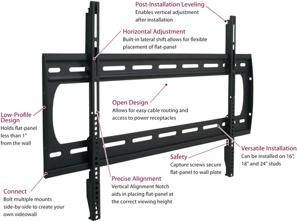 Premier Mounts P4263F Low Profile Flat Panel Wall Mount up to 63 inch Displays