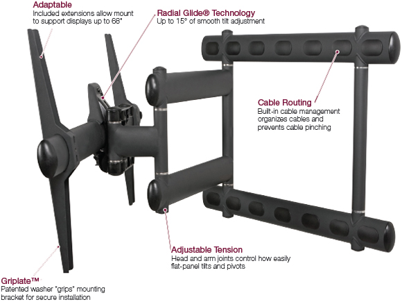 "Premier AM-300 Articulating Swingout Wall Mount Arm up to 68"" Flat panel Display"