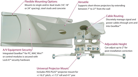 Premier UNI-STA or UNI-STB Short Throw Projector Wall Mount Arm