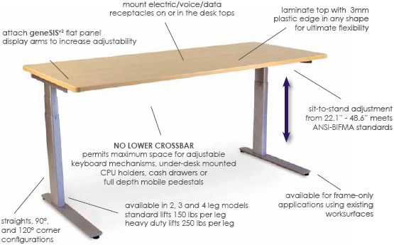 Fine Sis Surf2 Electric 2 Leg Rectilinear Height Adjustable Table Download Free Architecture Designs Embacsunscenecom