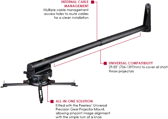 Peerless PSTA 2955 or PSTA 2955 W Short Throw Projector Mount Arm