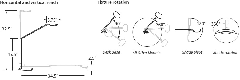 Technical drawing for Workrite AST2 Astra 2 Double Arm Desktop Task Light