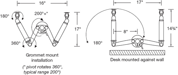 Dimensional diagram of Workrite Poise Dual Monitor Arms