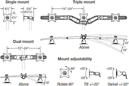 Technical drawing for Workrite SQ-010 Single/SQ-020 Dual/SQ-030 Triple Sequoia Mount