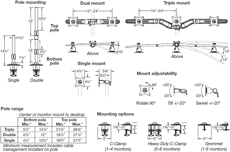 Technical Drawing for WorkRite Sequoia (1 to 6) Monitors Stand Desk Stand