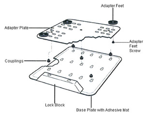 Anchorpad Double Lockdown Plate Diagram