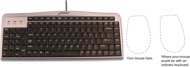 Evoluent KB1 Mouse Friendly Full Function Keyboard