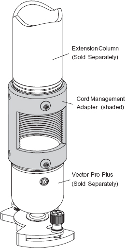 Peerless ACC850 or ACC850S Extension Column Connector