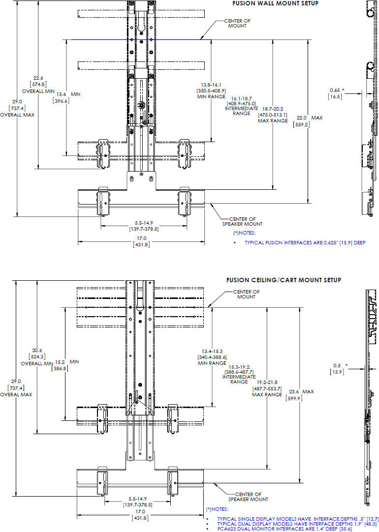 Technical drawing for Chief FCA830 Fusion Center Channel Speaker for Large Displays