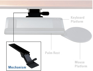 Humanscale Adjustable Arm Mechanism
