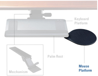 This image shows the full humanscale Keyboard System with Mouse Platform
