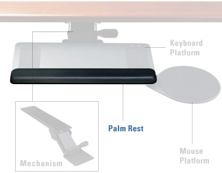 Humanscale Palm Rest Support