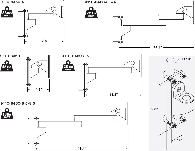 Technical Drawing for Innovative 9110-8460 Wire Shelving Monitor Mount