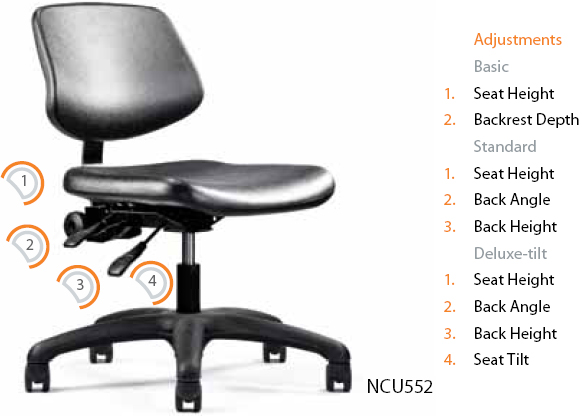 Neutral Posture Graphite Ergonomic Task Healthcare Lab Cleanroom Industrial Chair