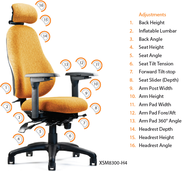 Neutral Posture XSM Extra Small Ergonomic Office Task Executive Chair