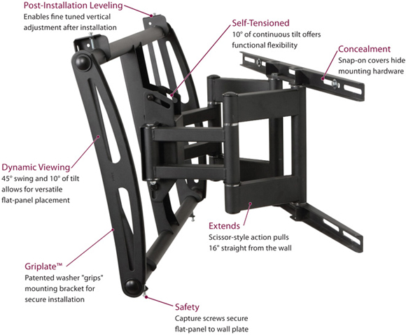 "Premier AM-175 Articulating Swingout Wall Mount Arm up to 63"" Flat panel Display"