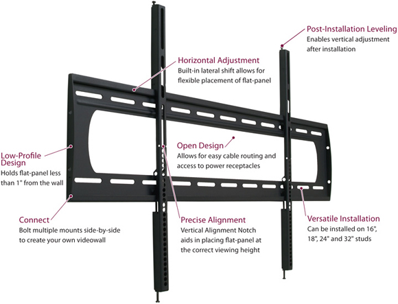 Premier P5080F Low-Profile Wall Mount up to 80 inch Flat Panel Displays