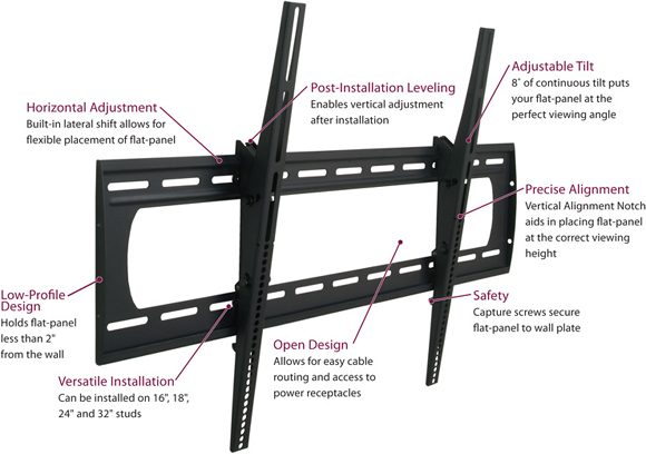 "Premier P5080T Universal Tilt Wall Mount up to 80"" Flat Panel Displays"