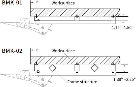 Technical drawing for Workrite BMK-1-B and BMK-2-B Bench Mount Kit