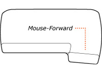 Mouse Forward