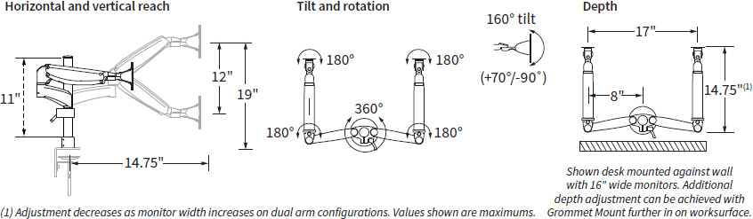 Technical drawing for WorkRite PA2000-C or PA2000-G Poise Dual Monitor Arm