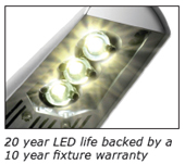 20 year LED life backed by a 10 year fixture warranty