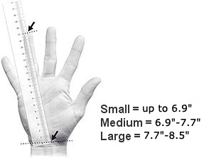 Measurement of required HandShoe Mouse size