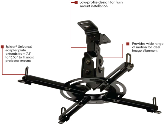 Peerless PPF Paramount Flush Ceiling Projector Mount